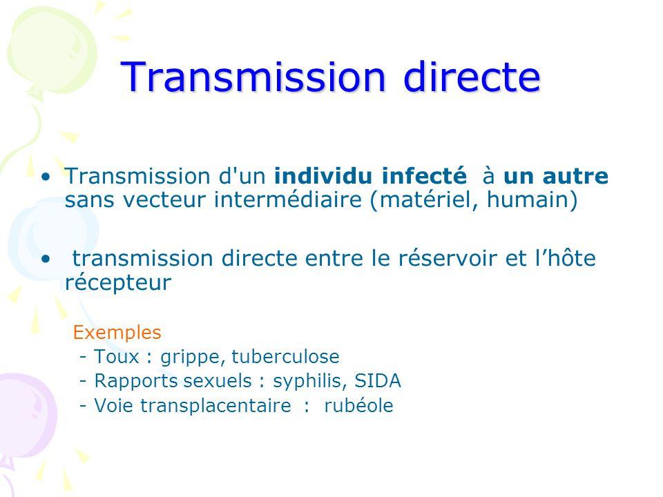 Transmission directe Transmission d un individu infecté à un autre sans vecteur intermédiaire (matériel, humain)