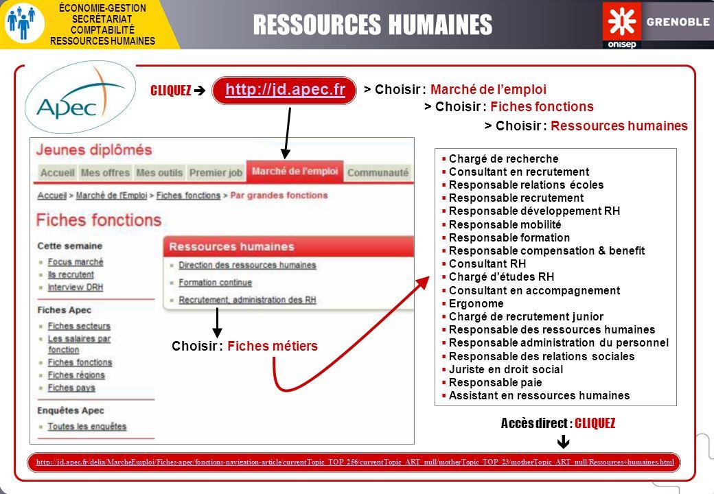 RESSOURCES HUMAINES http://jd.apec.fr è CLIQUEZ è