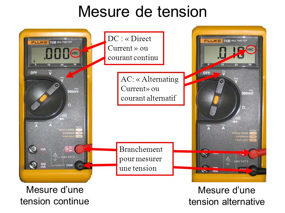 Mesure de tension Mesure d'une tension continue