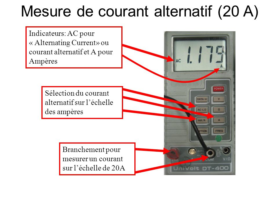 Mesure de courant alternatif (20 A)