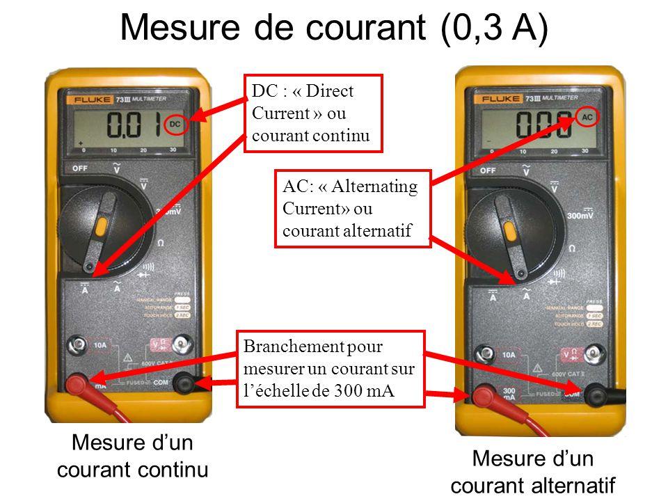 Mesure de courant (0,3 A) Mesure d'un courant continu