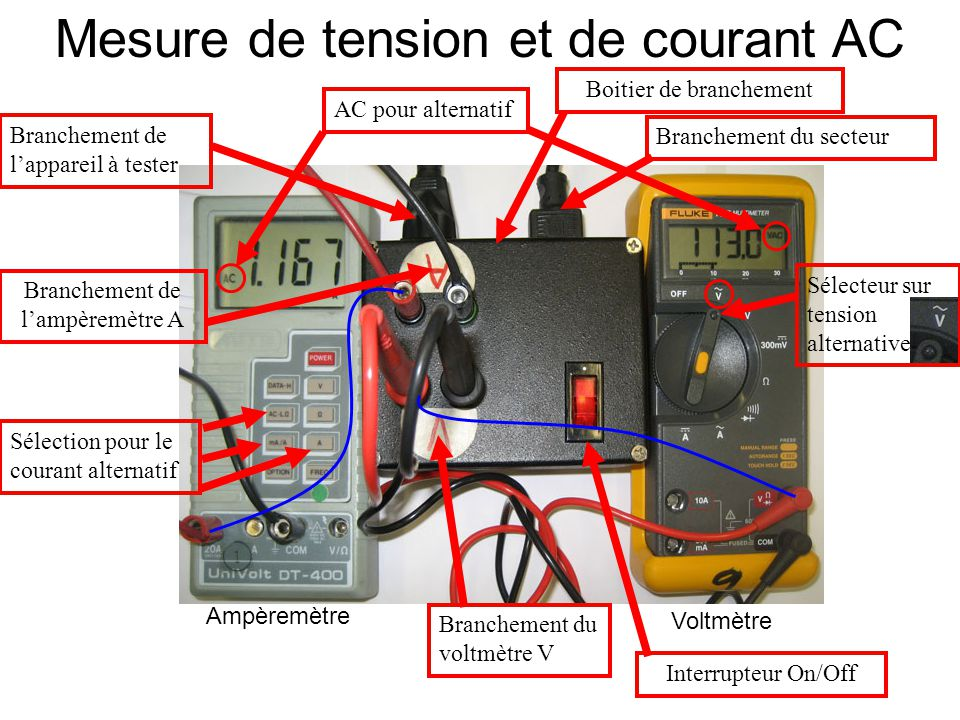 Mesure de tension et de courant AC