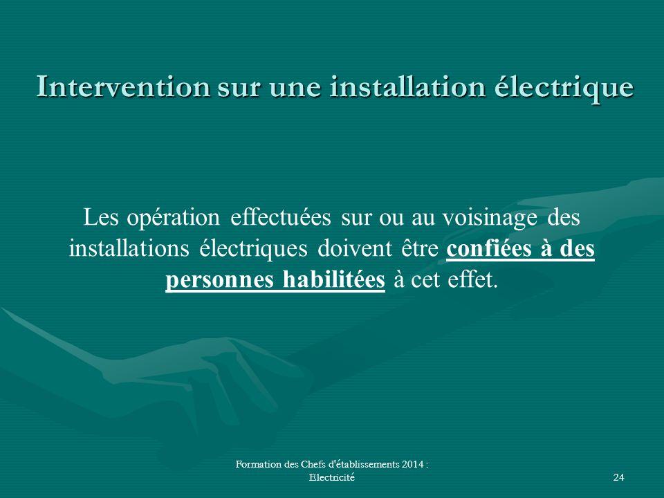 Intervention sur une installation électrique