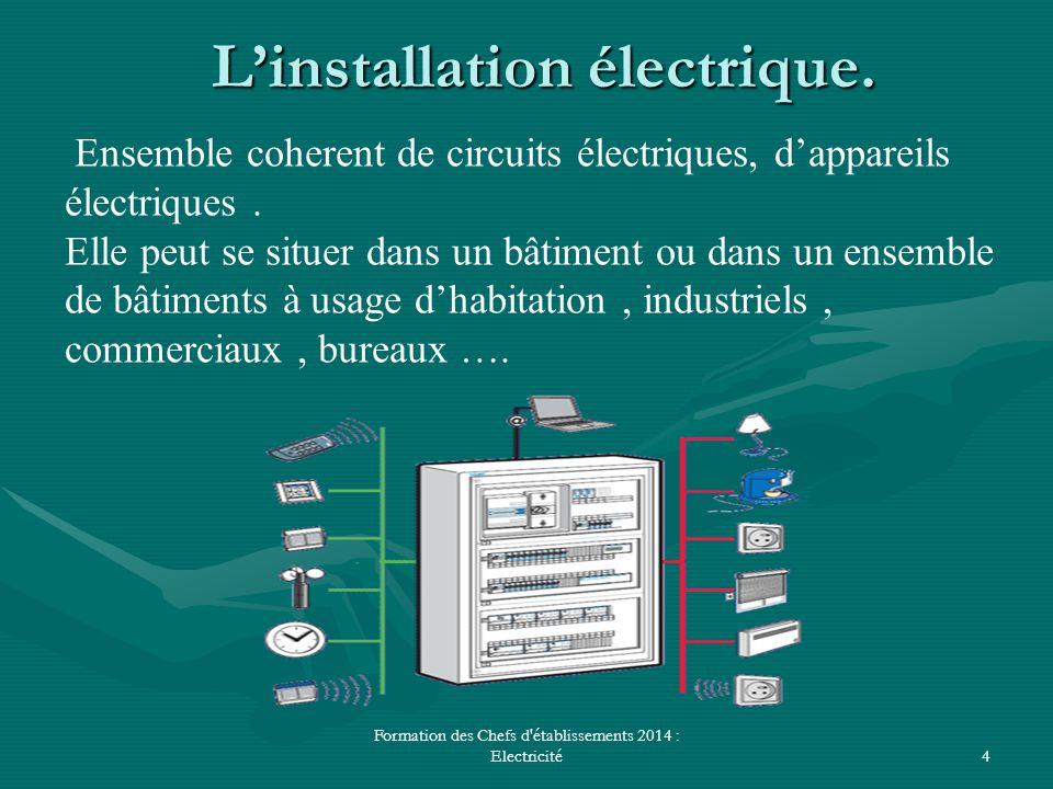 L'installation électrique.