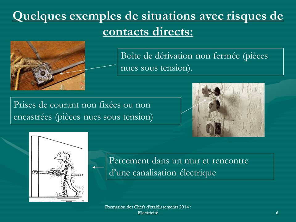 Quelques exemples de situations avec risques de contacts directs: