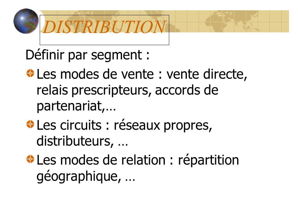 DISTRIBUTION Définir par segment :