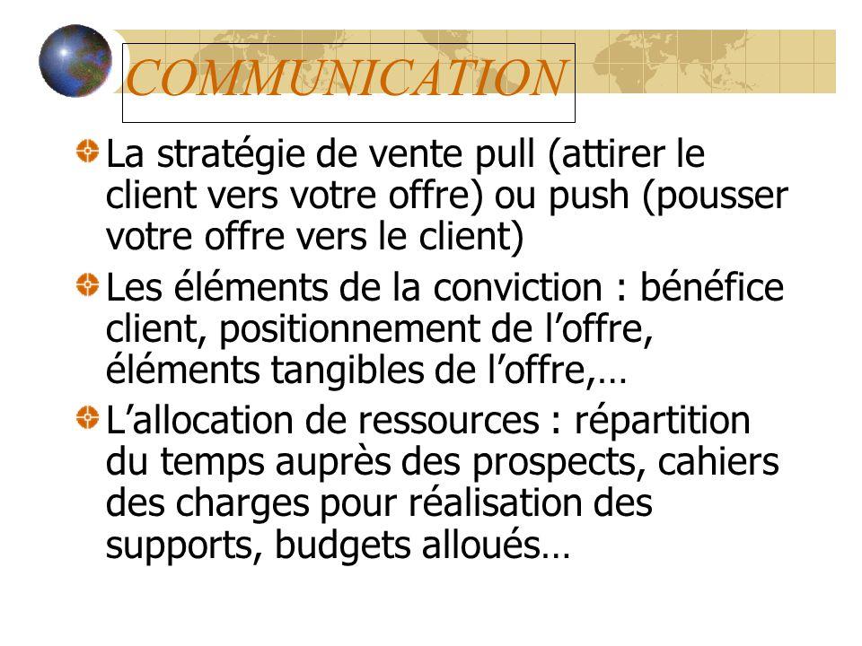 COMMUNICATION La stratégie de vente pull (attirer le client vers votre offre) ou push (pousser votre offre vers le client)