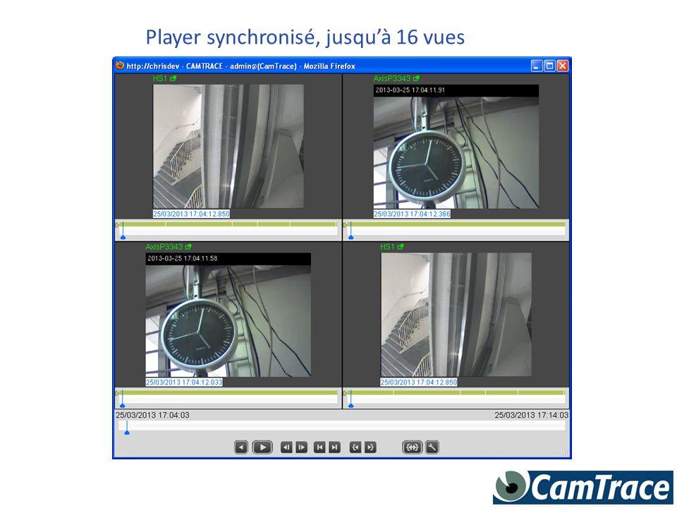 Player synchronisé, jusqu'à 16 vues