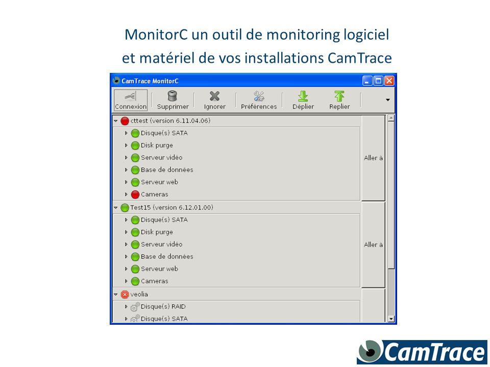 MonitorC un outil de monitoring logiciel