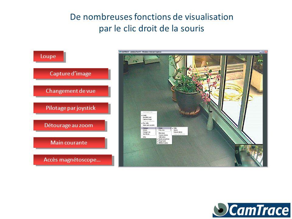 De nombreuses fonctions de visualisation par le clic droit de la souris