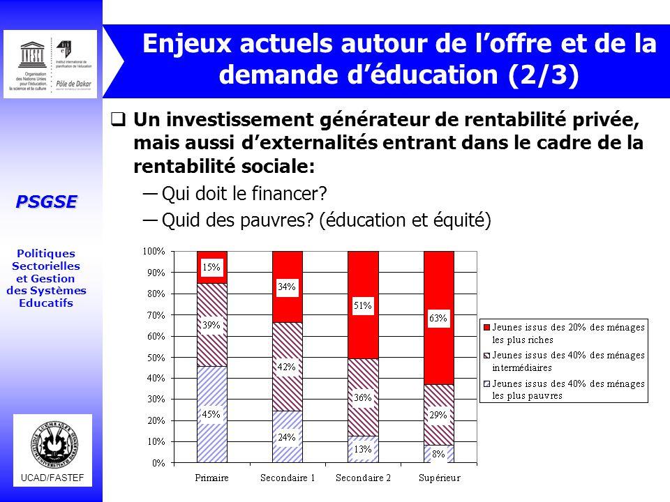 Enjeux actuels autour de l'offre et de la demande d'éducation (2/3)