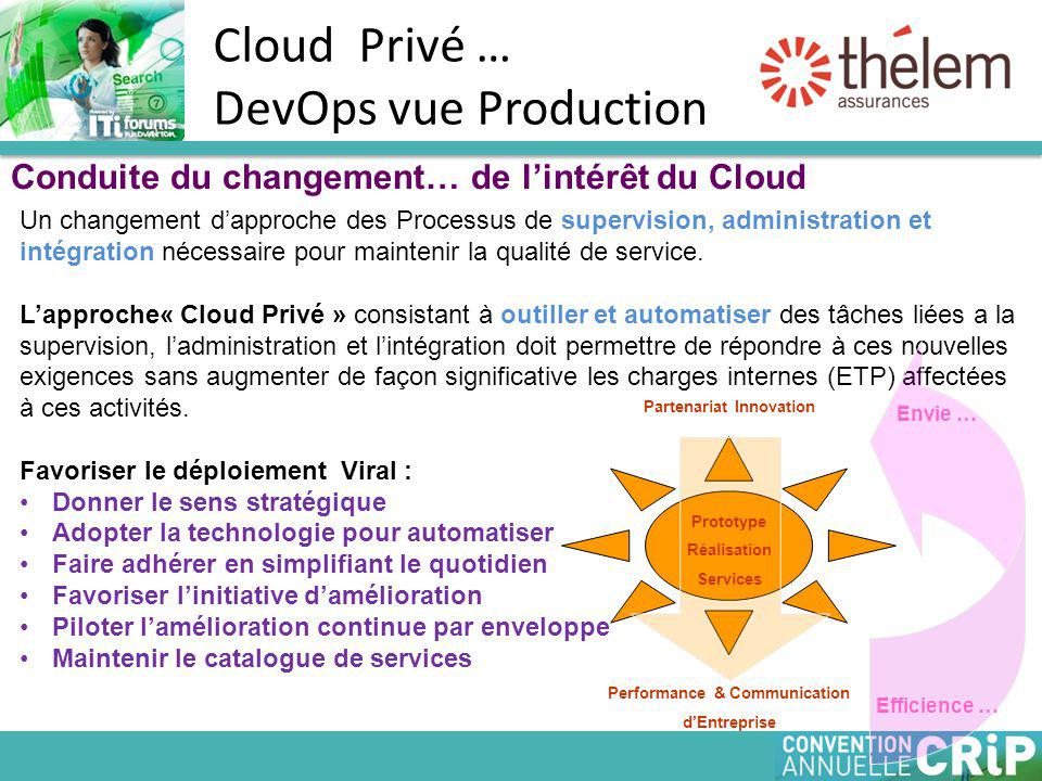 Cloud Privé … DevOps vue Production