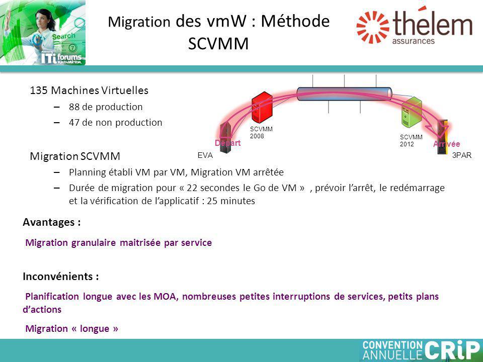 Migration des vmW : Méthode SCVMM