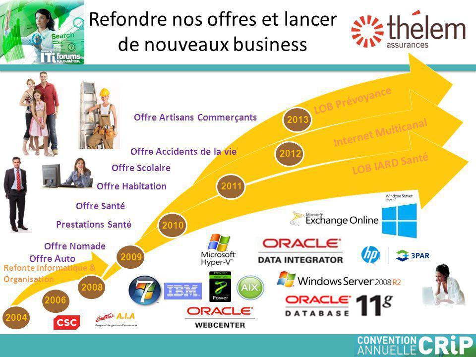 Refondre nos offres et lancer de nouveaux business