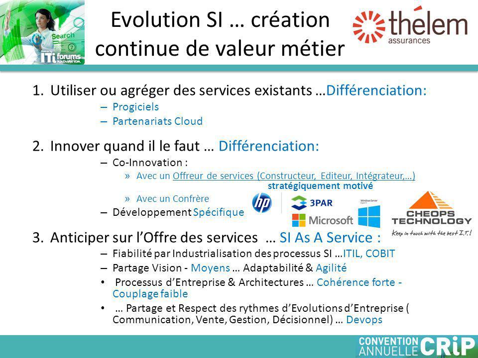 Evolution SI … création continue de valeur métier