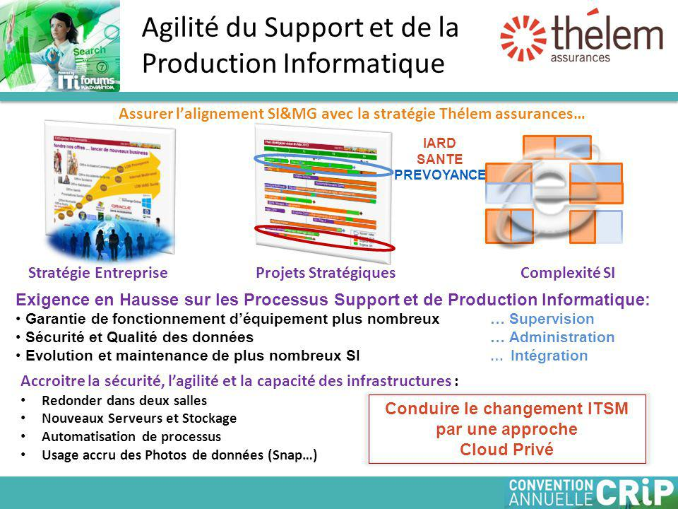 Agilité du Support et de la Production Informatique