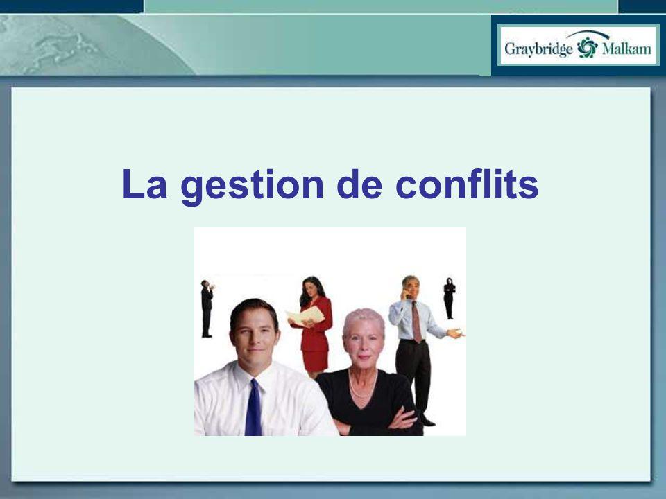 La gestion de conflits Materials Required: Slides