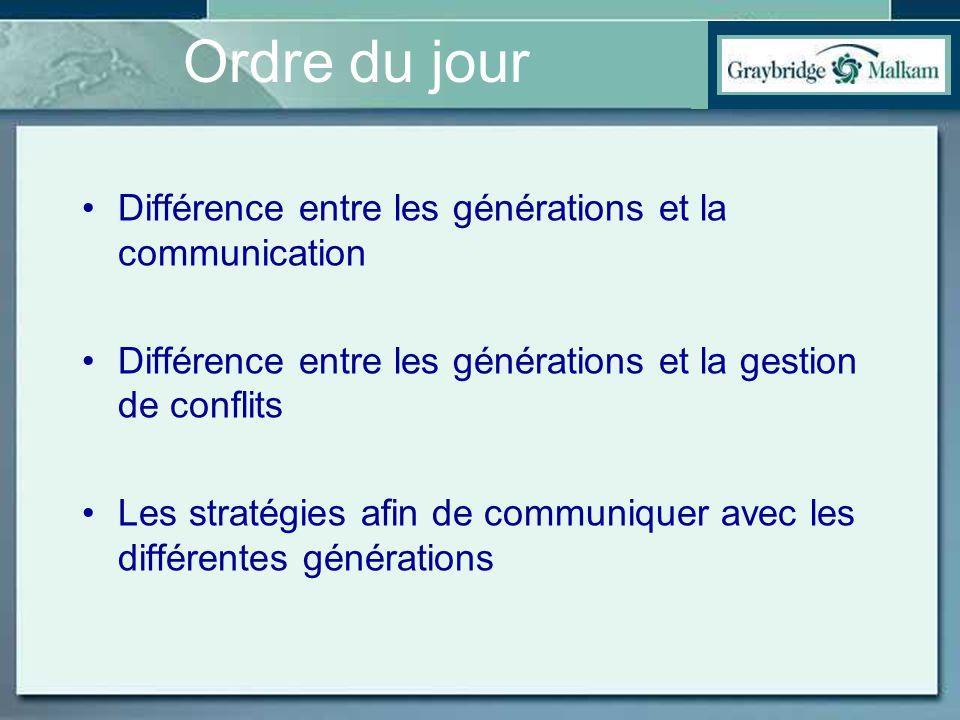 Ordre du jour Différence entre les générations et la communication