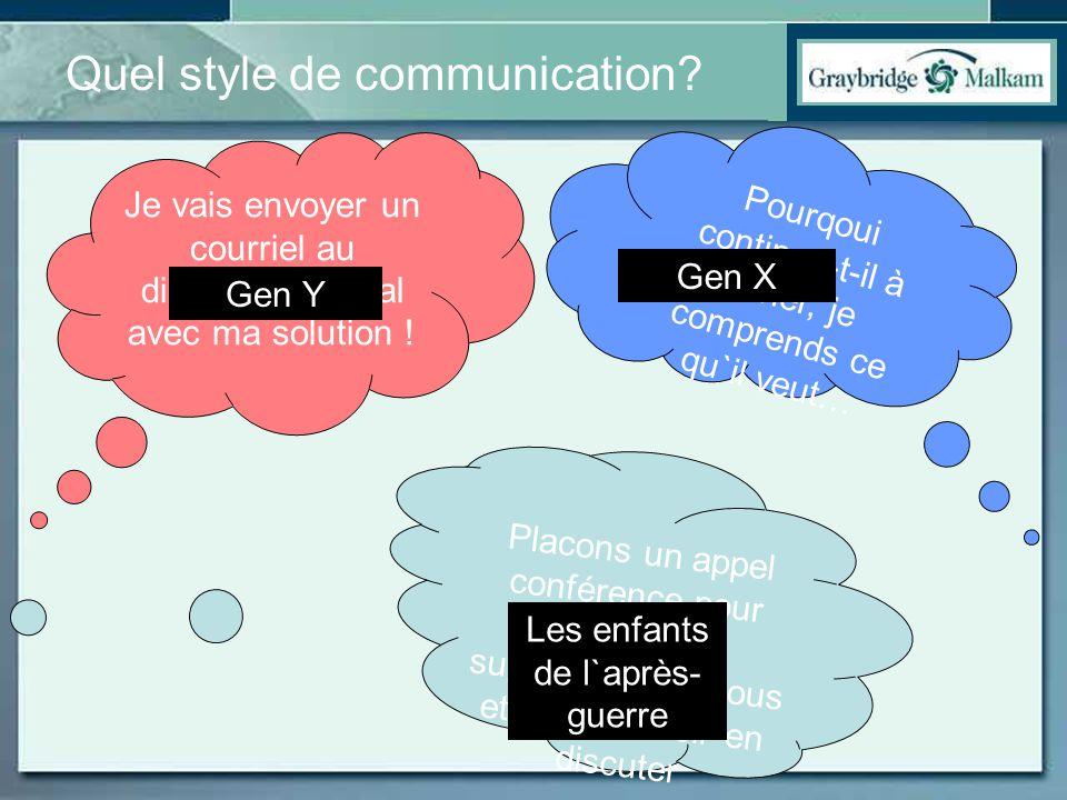 Quel style de communication