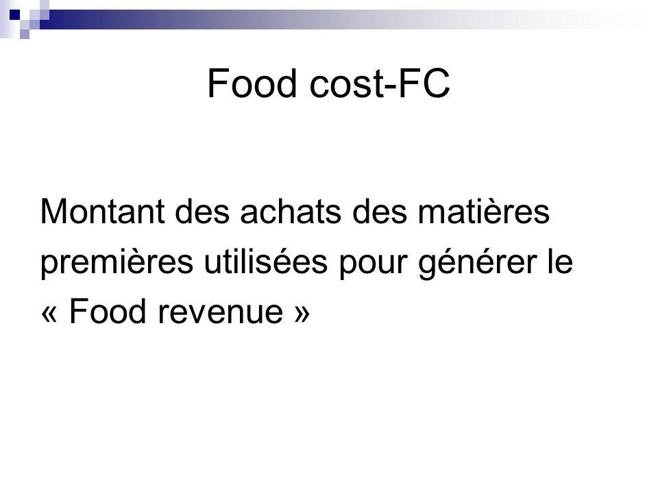 Food cost-FC Montant des achats des matières