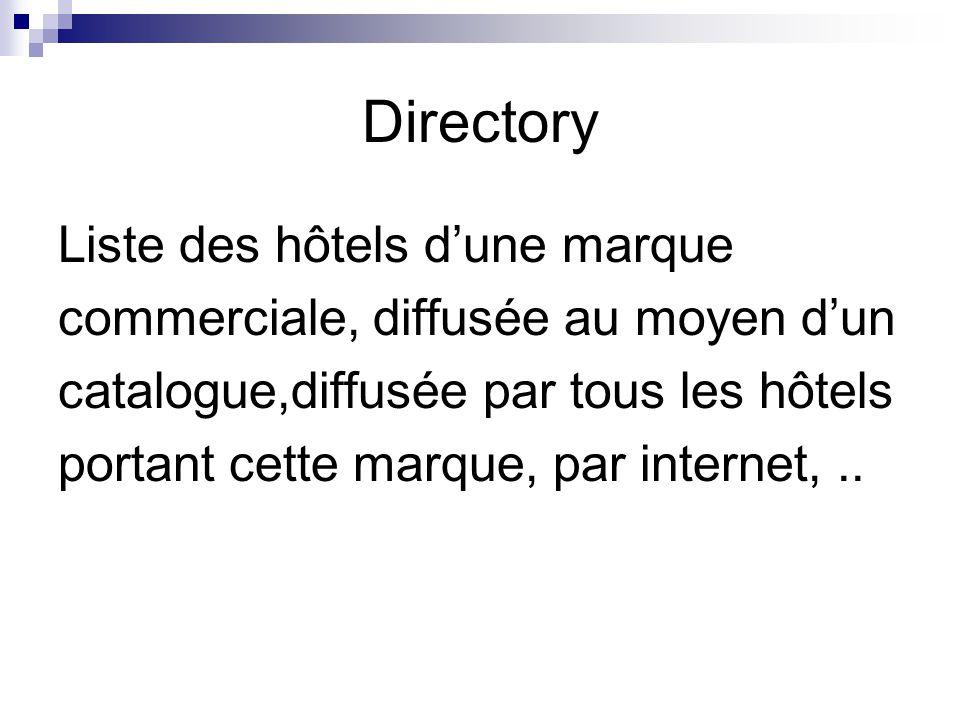 Directory Liste des hôtels d'une marque