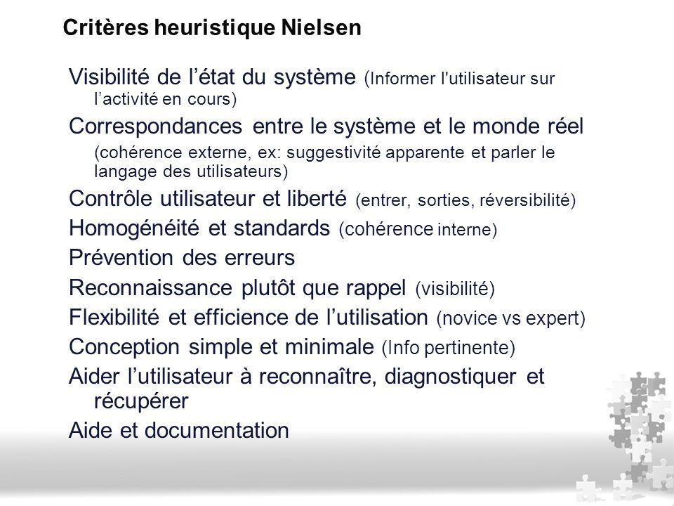 Critères heuristique Nielsen