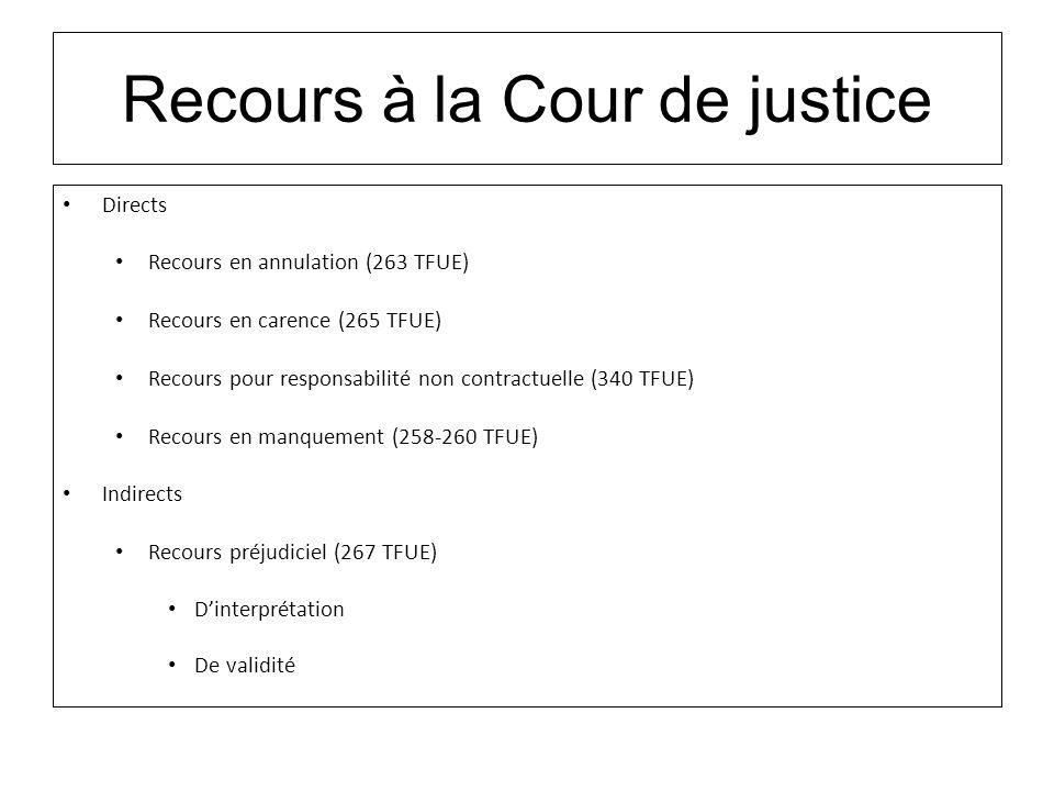 Recours à la Cour de justice