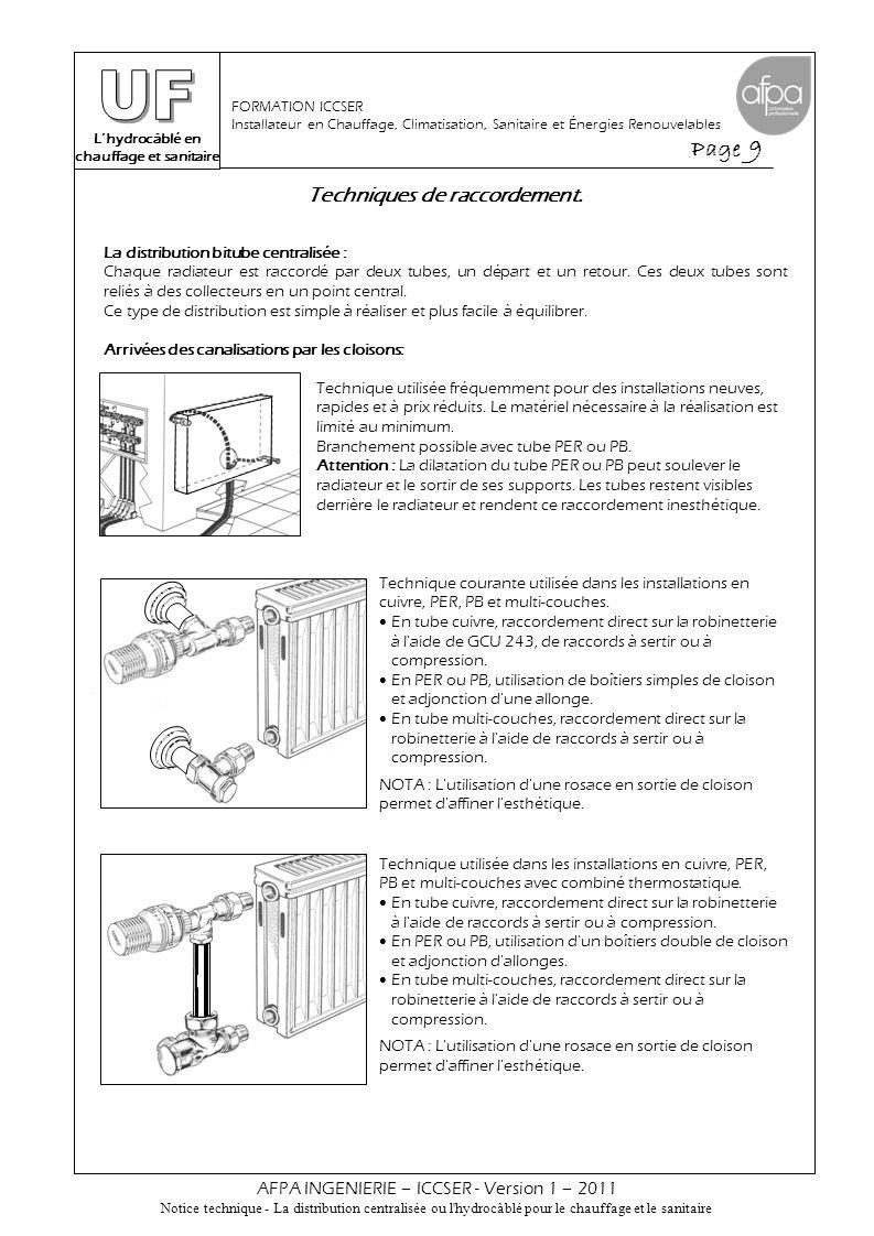 Techniques de raccordement (raccords MULTIFLEX ).