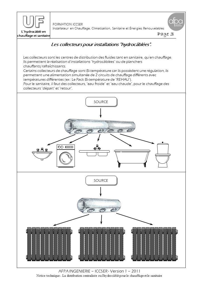 Les collecteurs pour installations hydrocâblées .