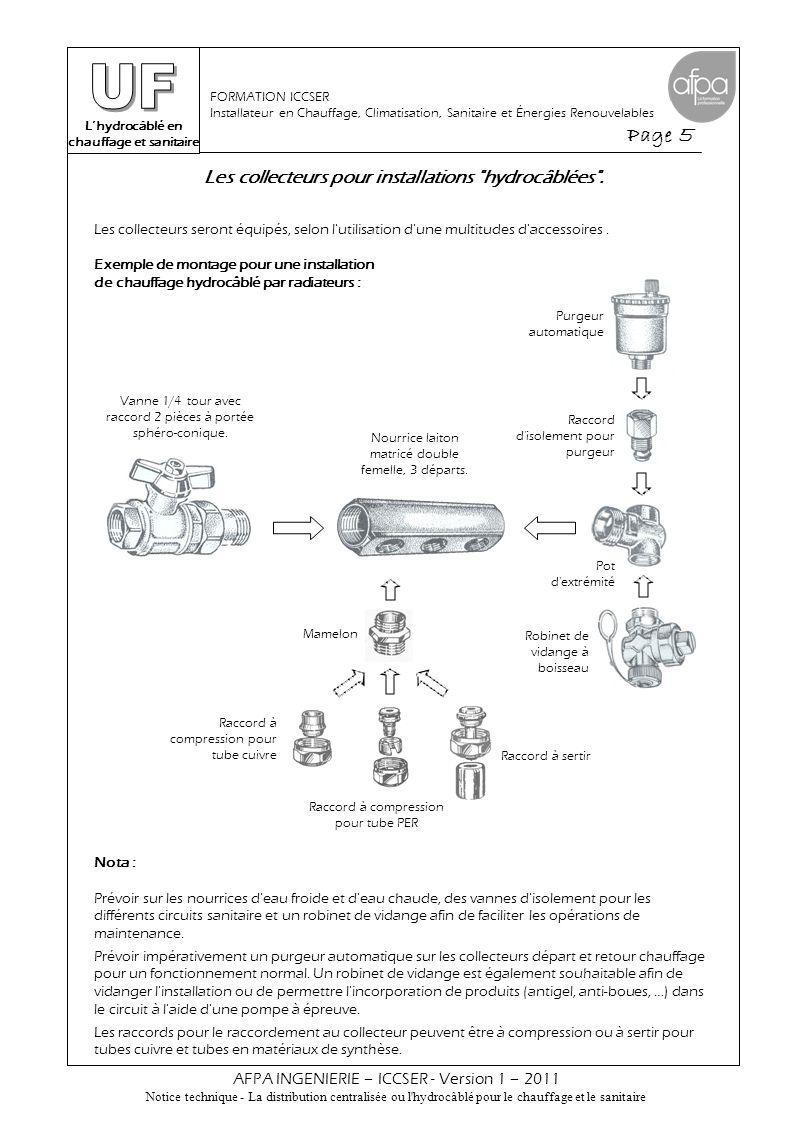 Mise en œuvre des réseaux hydrocâblés .