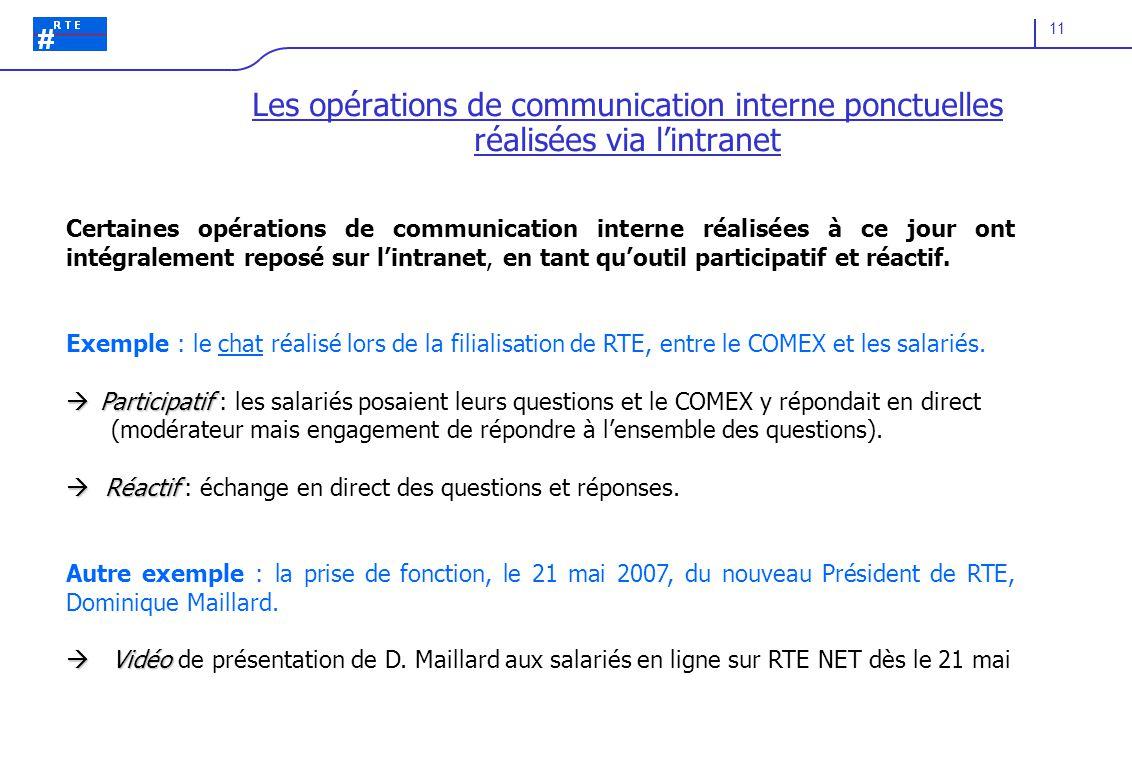 Les opérations de communication interne ponctuelles réalisées via l'intranet