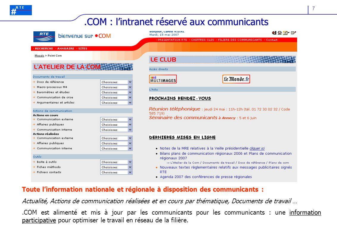 .COM : l'intranet réservé aux communicants