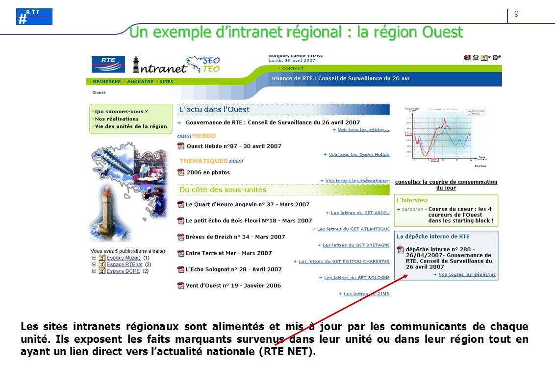 Un exemple d'intranet régional : la région Ouest