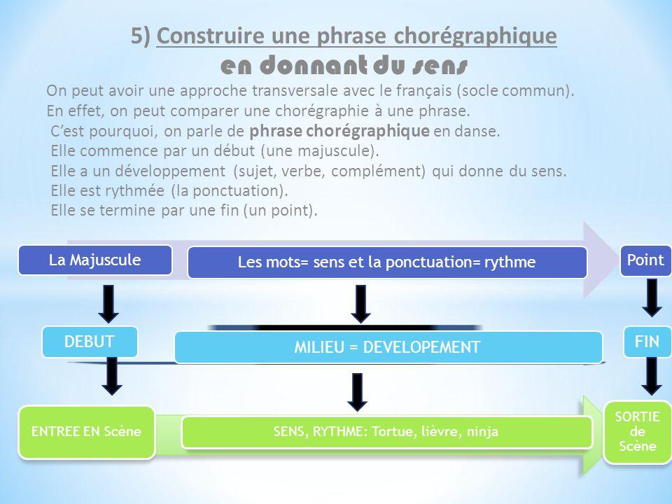 5) Construire une phrase chorégraphique