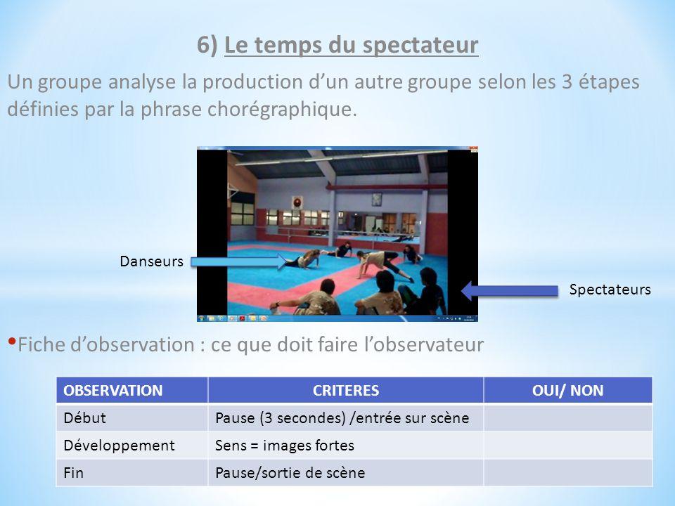 6) Le temps du spectateur