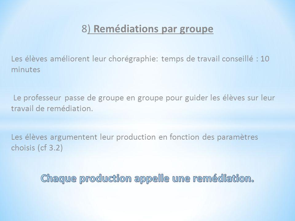 Chaque production appelle une remédiation.