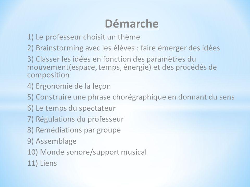 Démarche 1) Le professeur choisit un thème