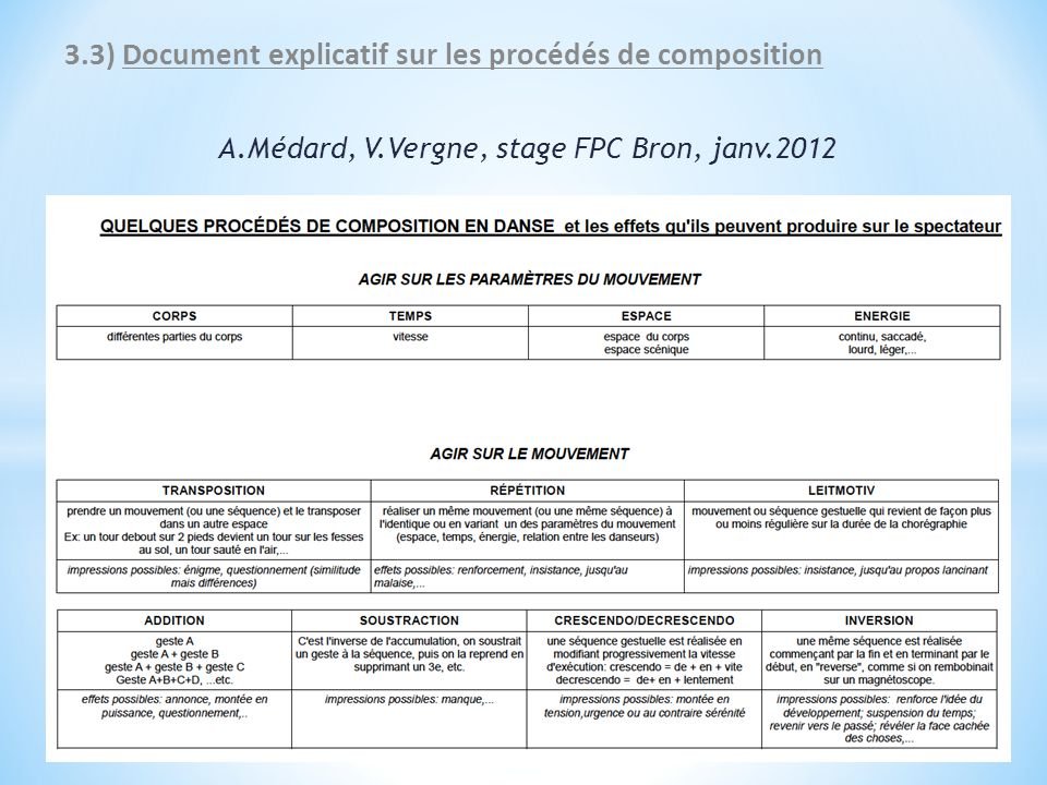 A.Médard, V.Vergne, stage FPC Bron, janv.2012