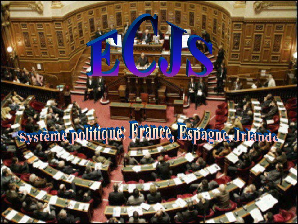 Système politique: France, Espagne, Irlande