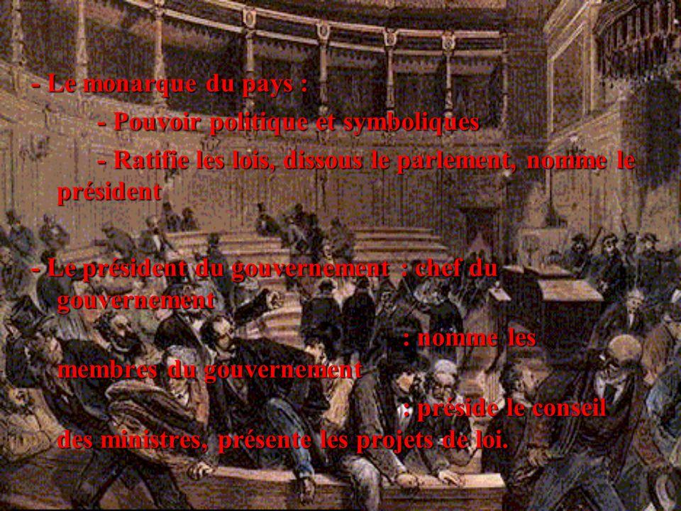 - Le monarque du pays : - Pouvoir politique et symboliques. - Ratifie les lois, dissous le parlement, nomme le président.