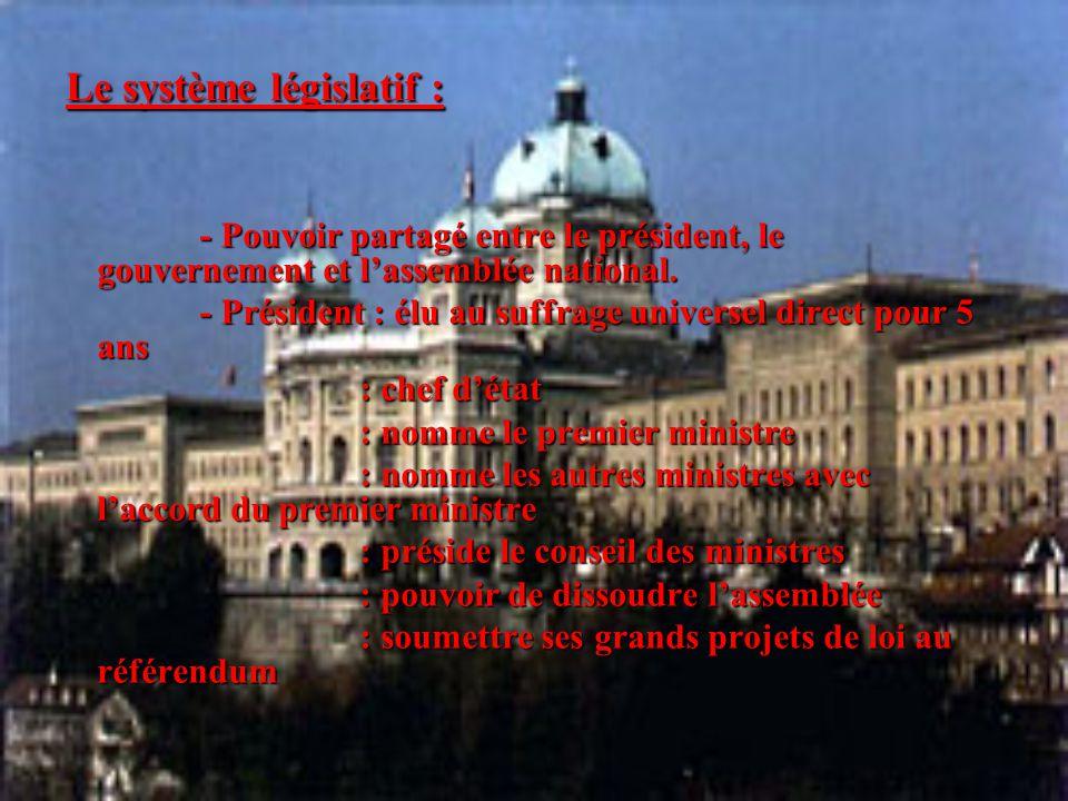 Le système législatif :