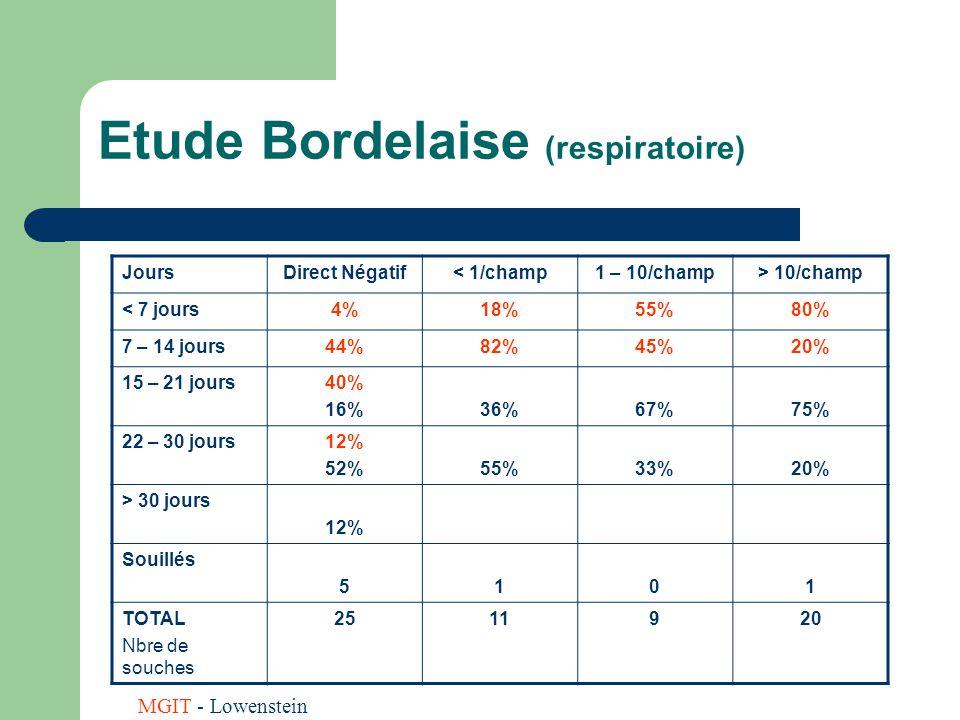 Etude Bordelaise (respiratoire)