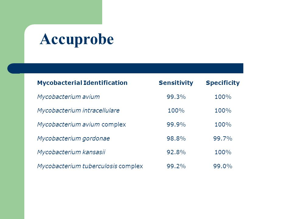 Accuprobe Mycobacterial Identification Sensitivity Specificity