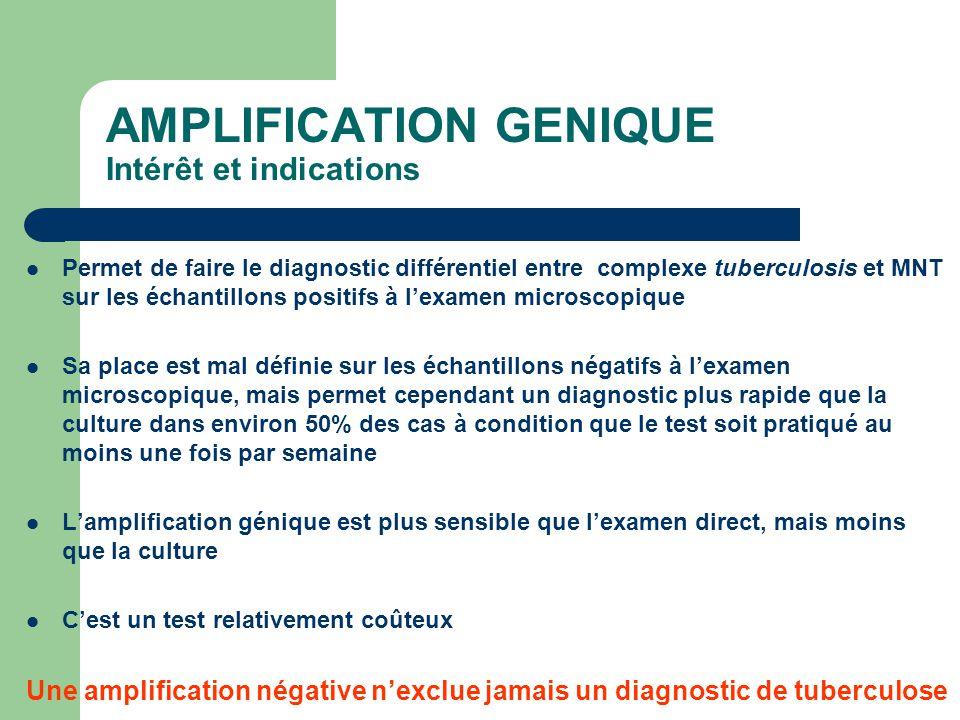 AMPLIFICATION GENIQUE Intérêt et indications