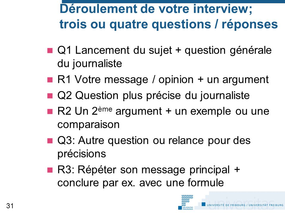 Déroulement de votre interview; trois ou quatre questions / réponses