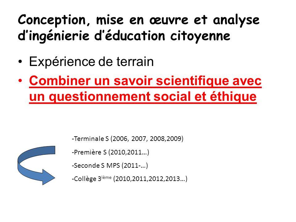 Conception, mise en œuvre et analyse d'ingénierie d'éducation citoyenne