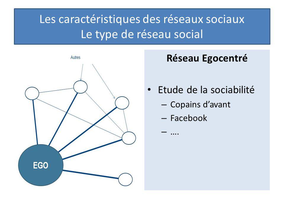 Les caractéristiques des réseaux sociaux Le type de réseau social