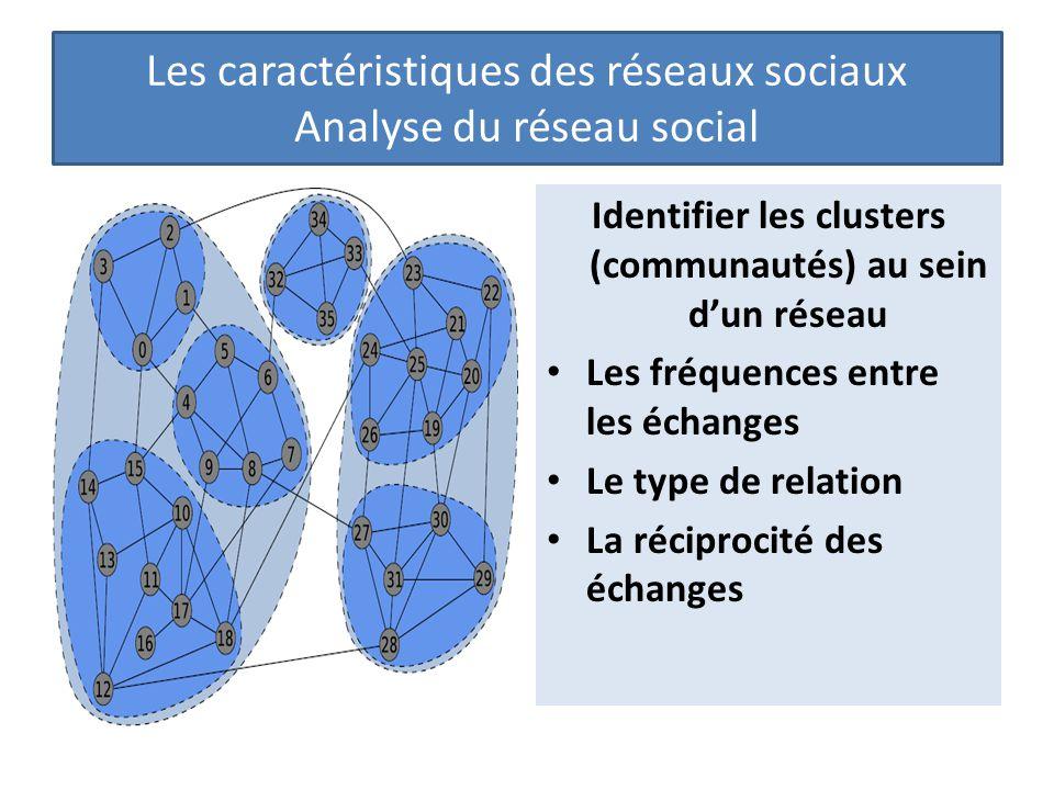 Les caractéristiques des réseaux sociaux Analyse du réseau social