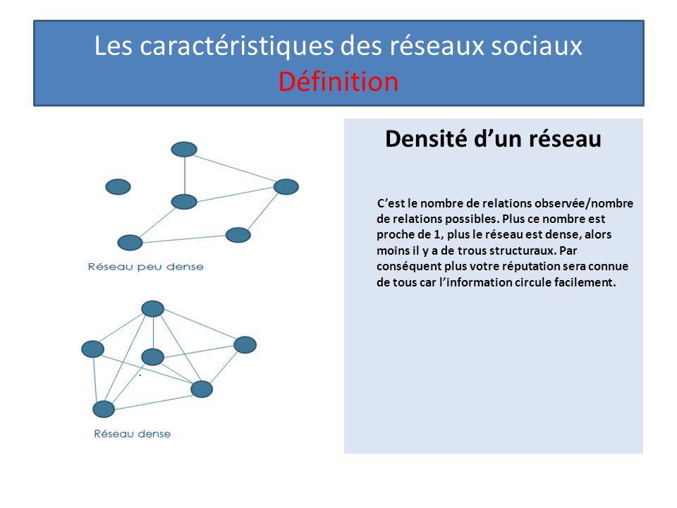 Les caractéristiques des réseaux sociaux Définition