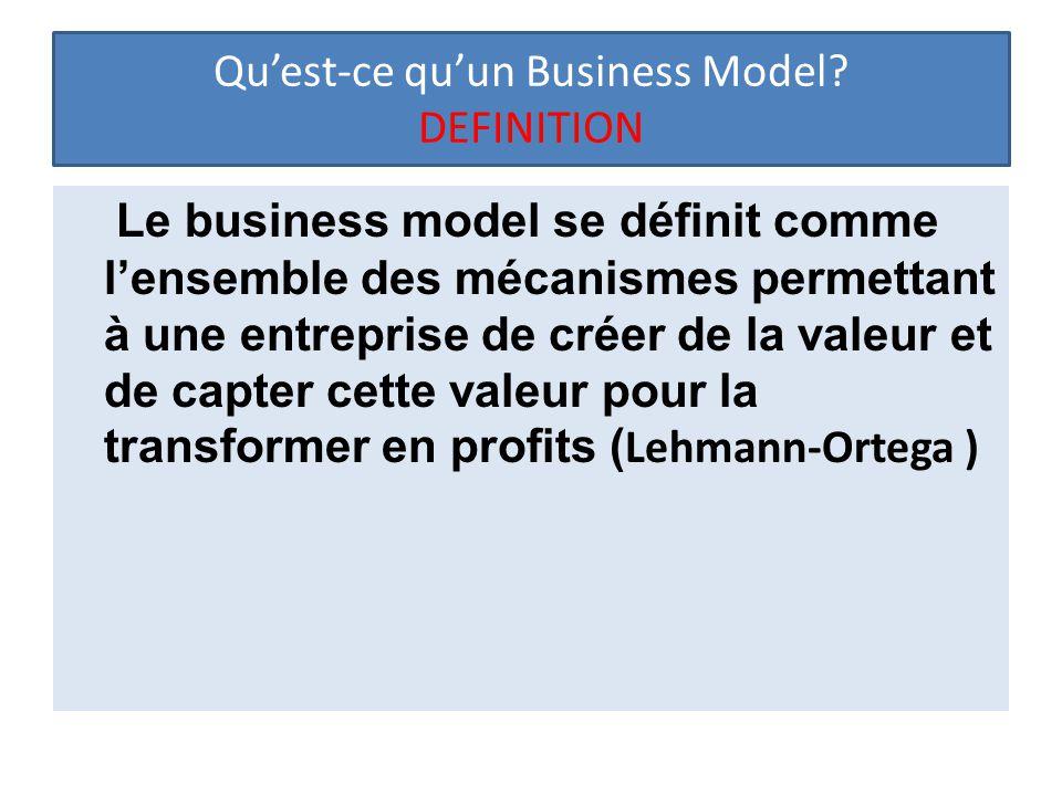 Qu'est-ce qu'un Business Model DEFINITION